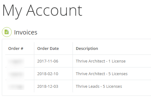 Thrive Architect purchase history