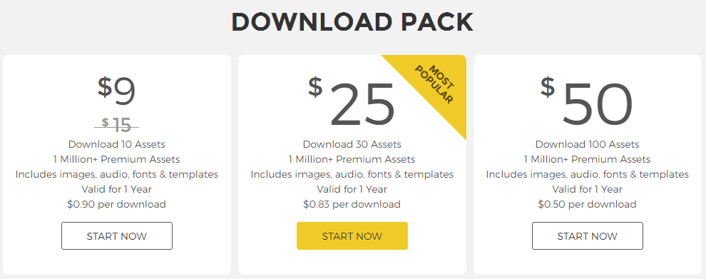 Stockunlimited Download Plans